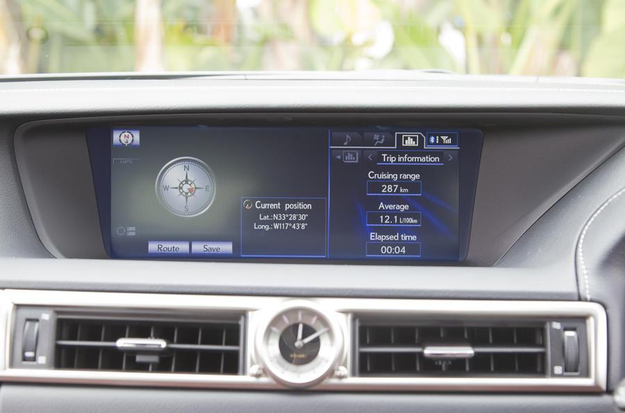 Lexus GS 250 F Sport