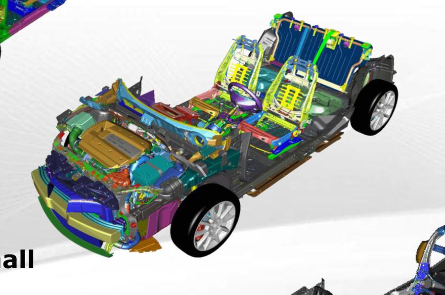 Fiat's radical platform plan