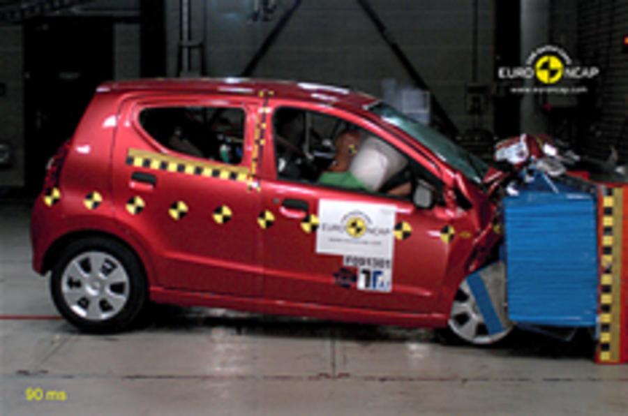 Suzuki Alto's safety criticised