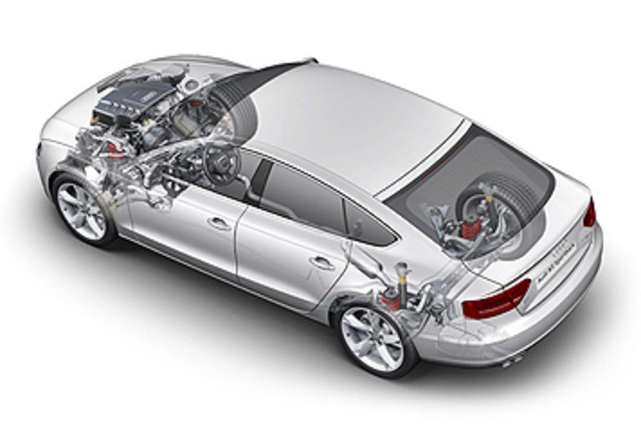Audi A5 Sportback Drive Assist diagram