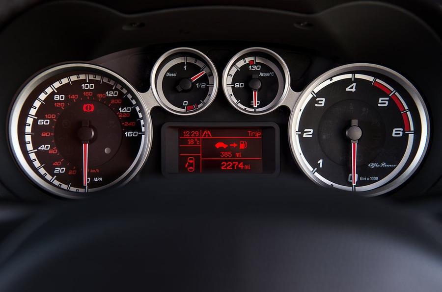 Alfa Romeo Mito review instrument cluster