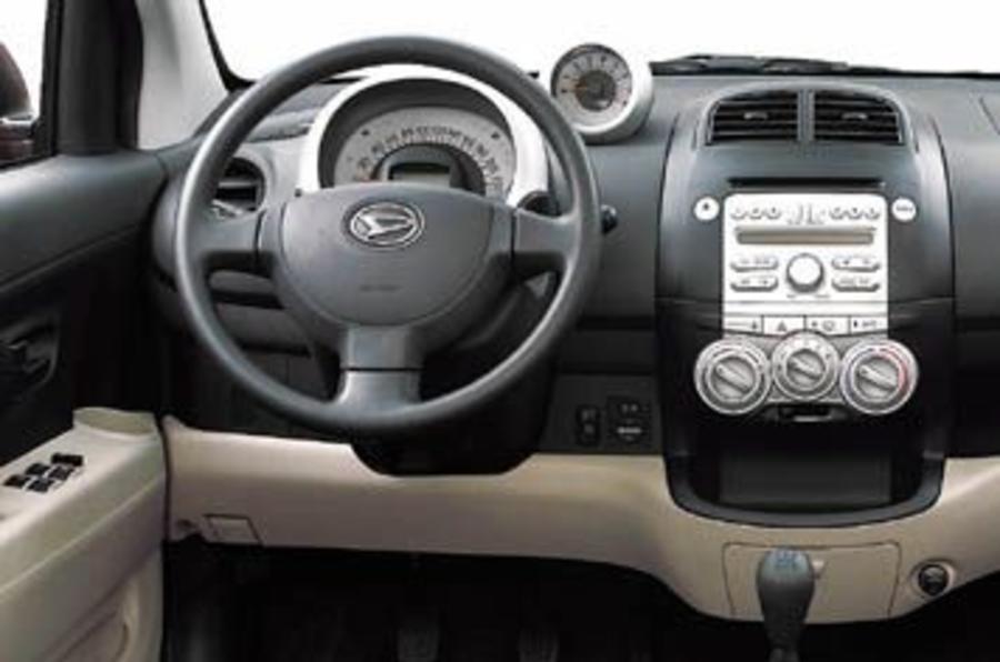 Automatic Reviews Car