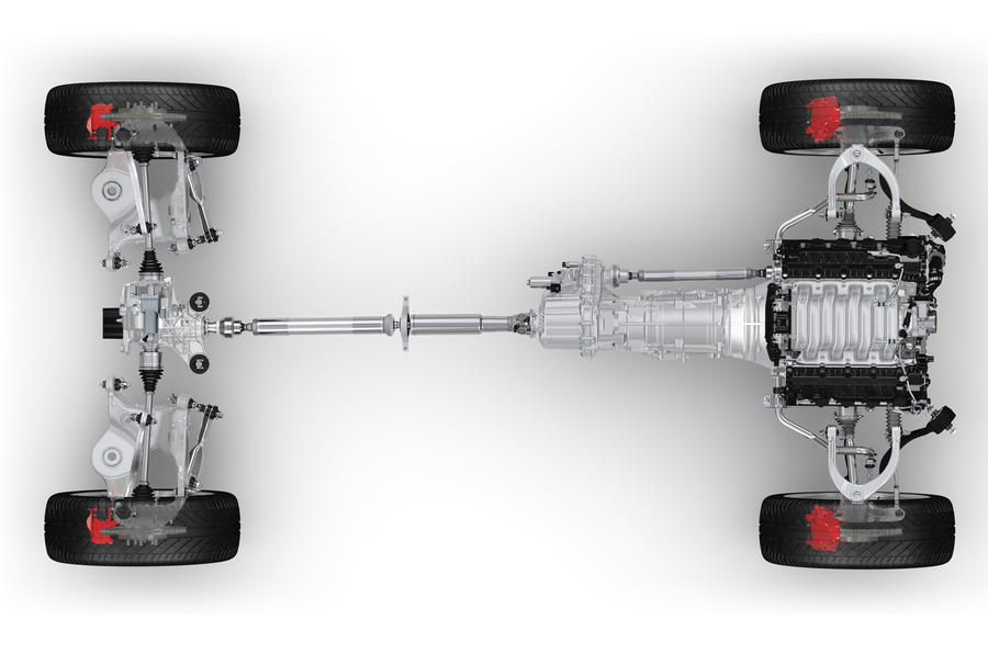 Under the skin of the new Range Rover Sport