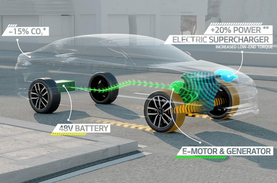 Kia reveals hybrid tech and new auto 'box