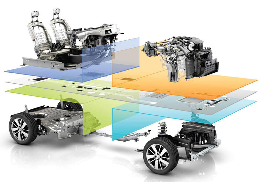 Renault Nissan Alliance announces Common Module Family