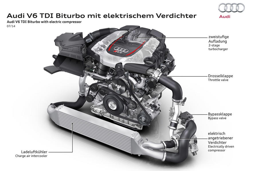 Hot Audi Sq7 To Feature New Electrically Assisted
