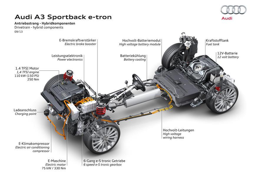 201bhp Audi A3 e-tron powertrain