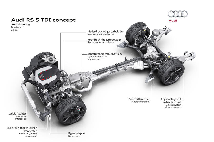 Audi RS5 V6 TDI-e prototype powertrain