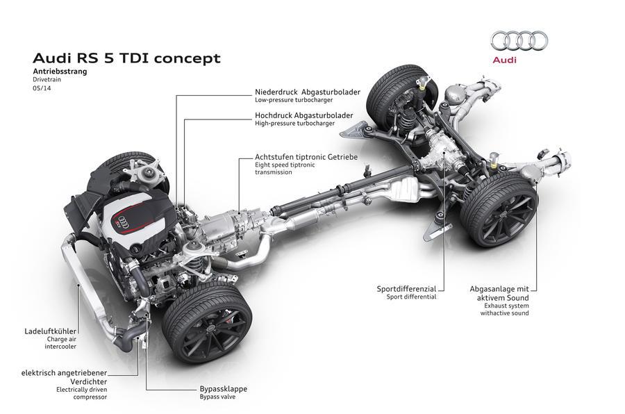 Audi RS5 V6 TDI-e prototype powertrain
