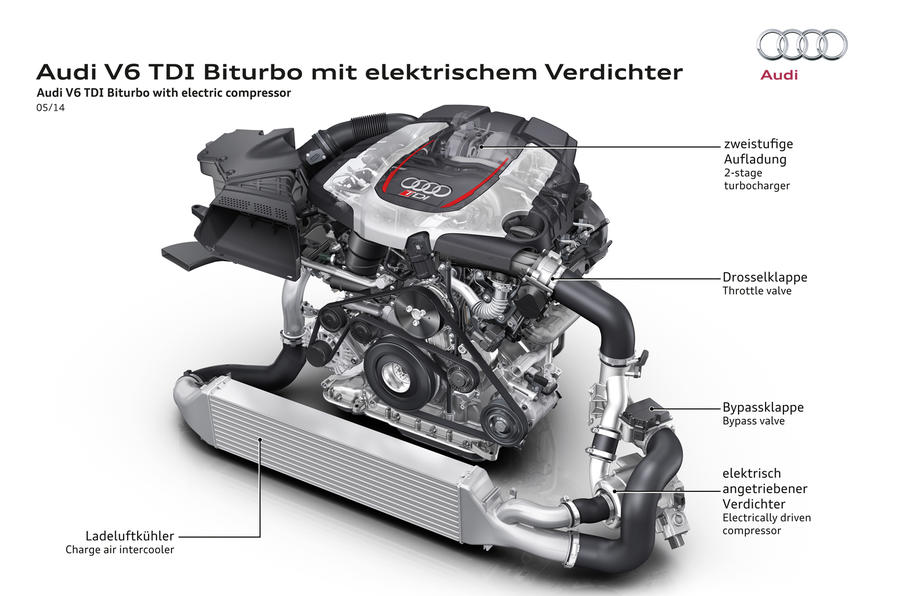 Audi RS5 V6 TDI-e prototype engine