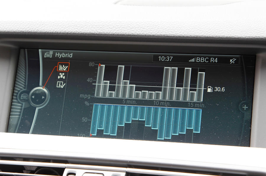 BMW ActiveHybrid 5 infotainment system