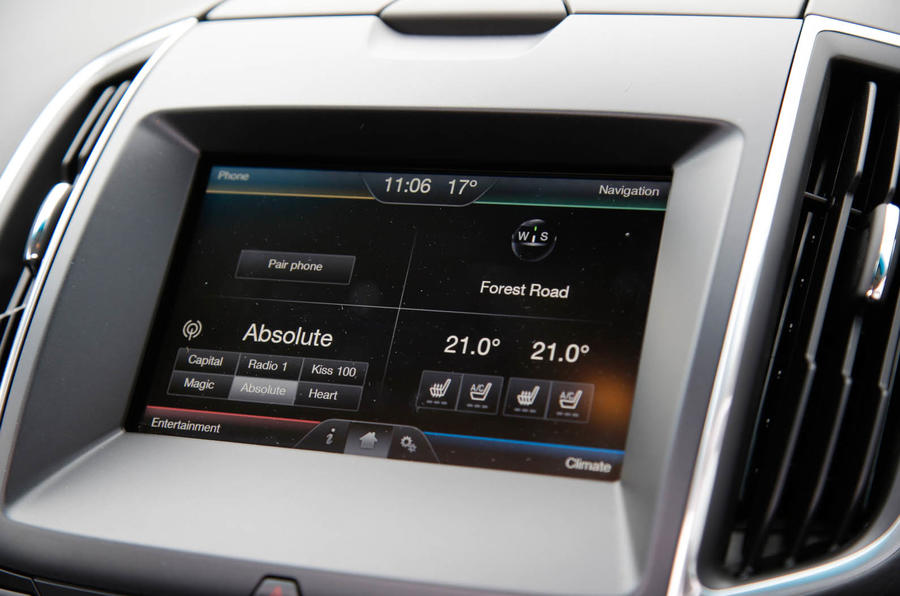 Ford Edge Sync2 infotainment