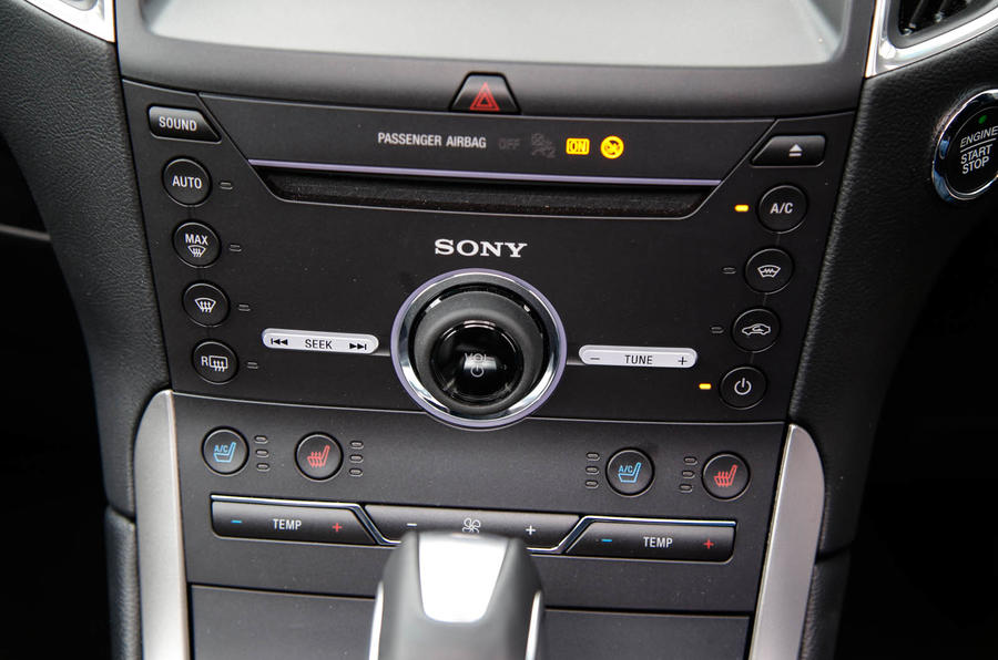 Ford Edge Sony sound system