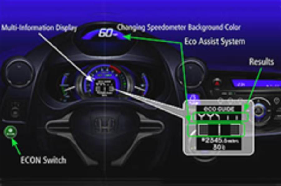 LA Show: Honda eco system