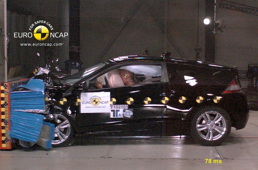 Latest Euro NCAP results revealed