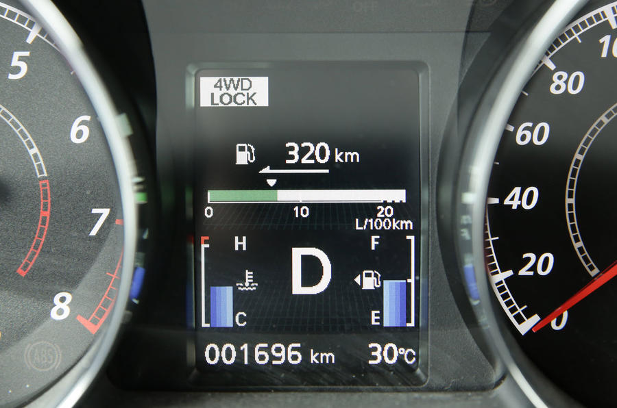 Mitsubishi ASX 2019 first drive review - instruments detail