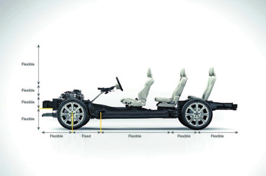 Volvo XC90 platform