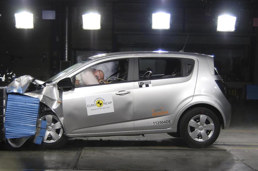 Chevrolet Aveo NCAP