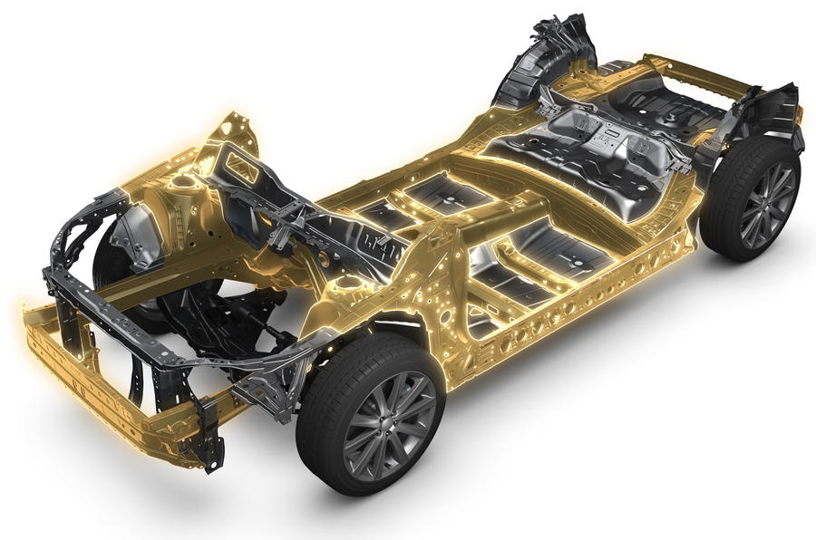 New Subaru platform targets Europe with class-leading safety tech