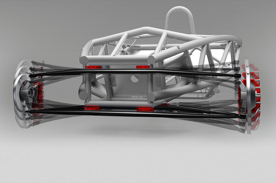 New flexible wishbone could revolutionise vehicle for Colorado springs motor vehicle registration