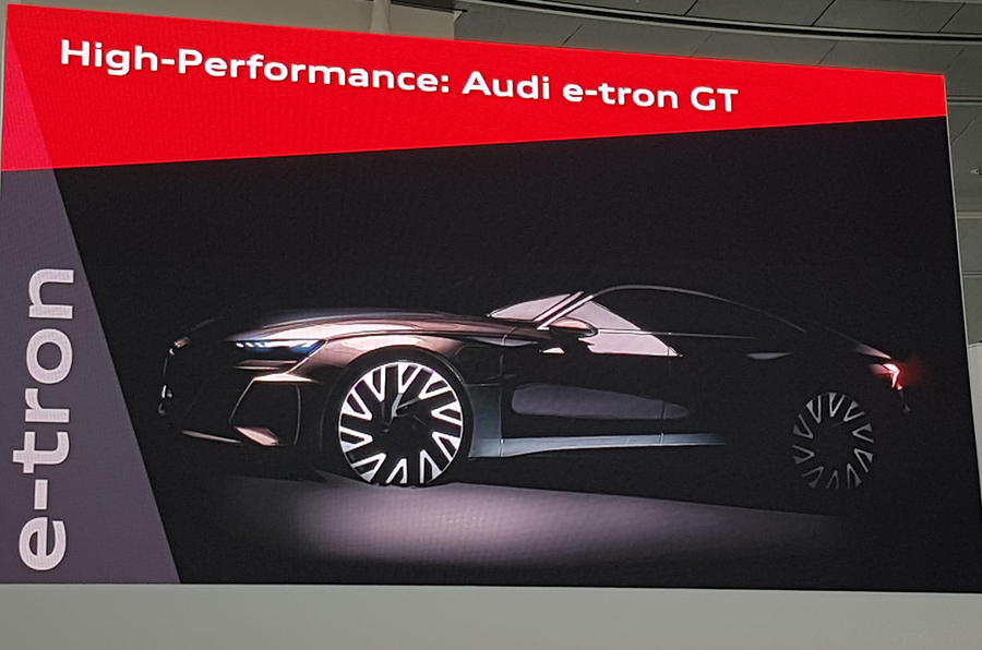 All-electric Audi e-tron Gran Turismo due in 2020