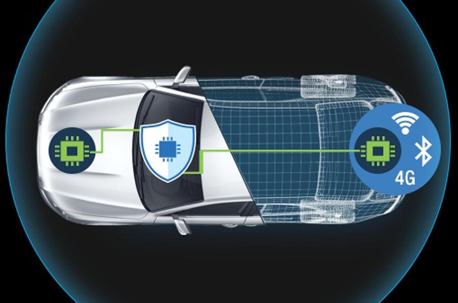 UK autonomous car cyber security consortium