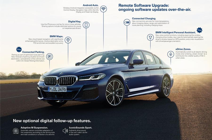 BMW July software update