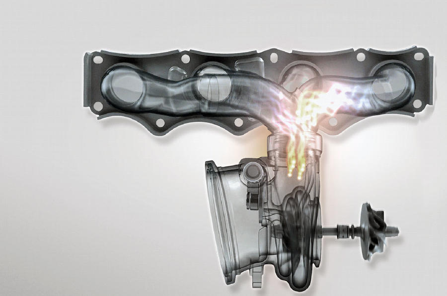 BMW twin-scroll supercharger