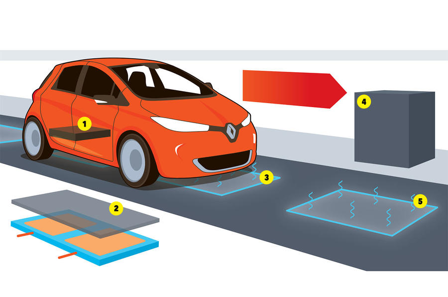The road that charges your electric car | Autocar