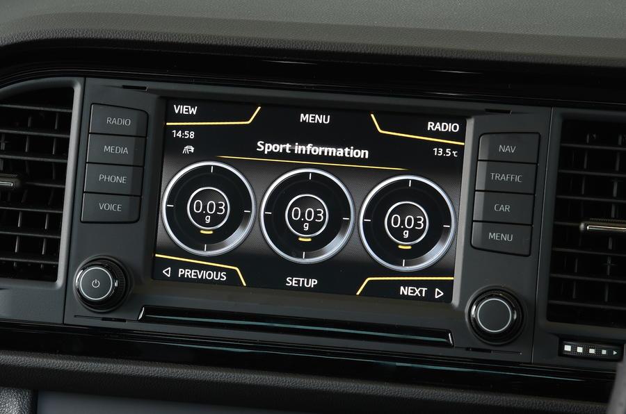 seat leon cupra  review review autocar