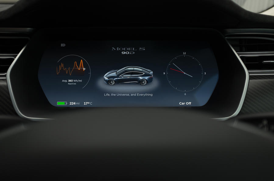 Driver display