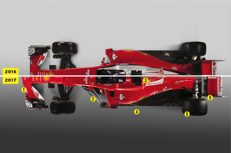 1. Front Wings Are Now 1800mm Wide, Up From 1650mm, And The Nose Is 20mm  Longer. However, The Endplates Are The Same Distance From The Front Tyres  Due To ...