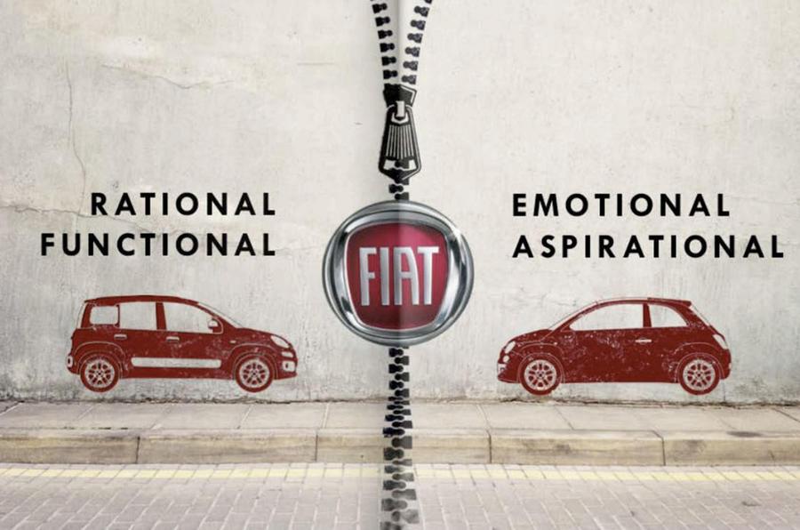 Fiat new strategy
