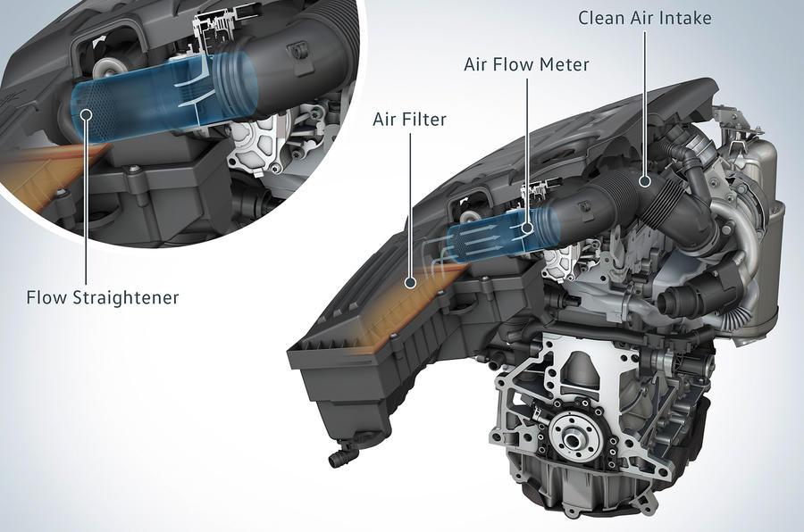 Volkswagen dieselgate emissions fix
