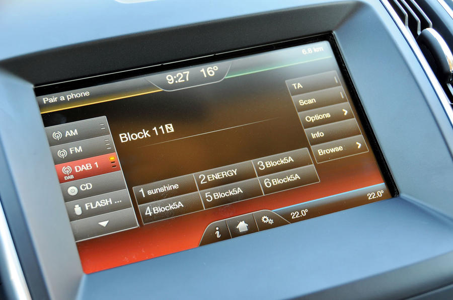 Ford S-Max Sync 2 infotainment
