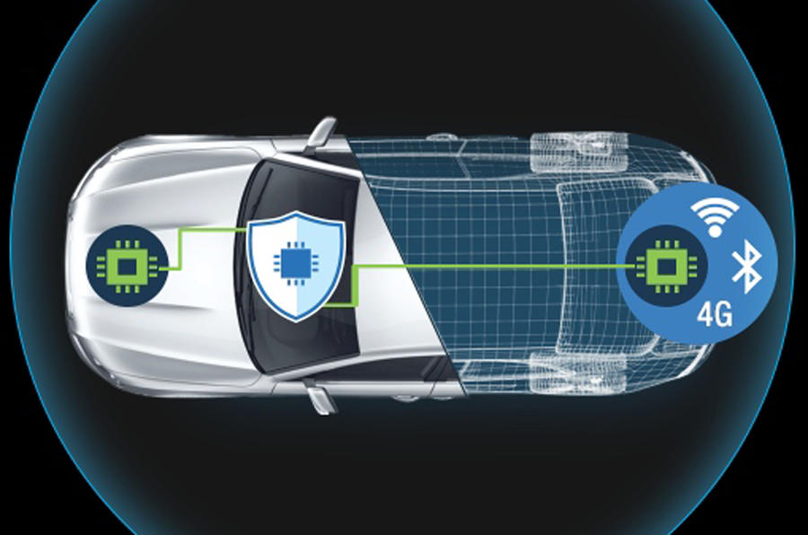 Harman demonstrates anti-hacking car tech live at CES