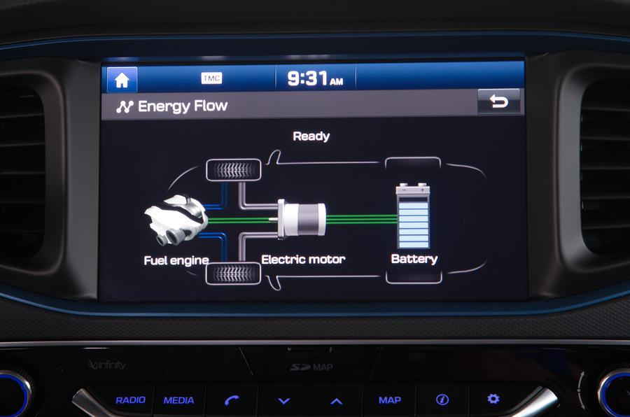 Hyundai Ioniq HEV infotainment system