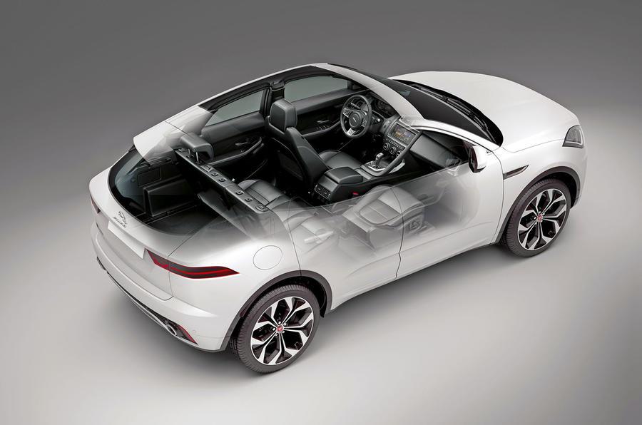 Jaguar cars for sale in bangalore dating