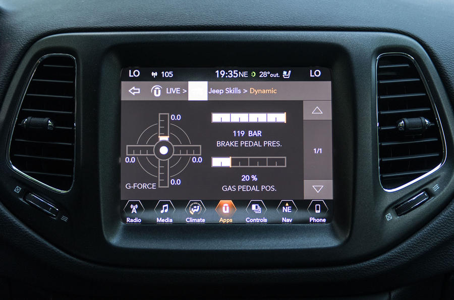 Jeep Compass speed control