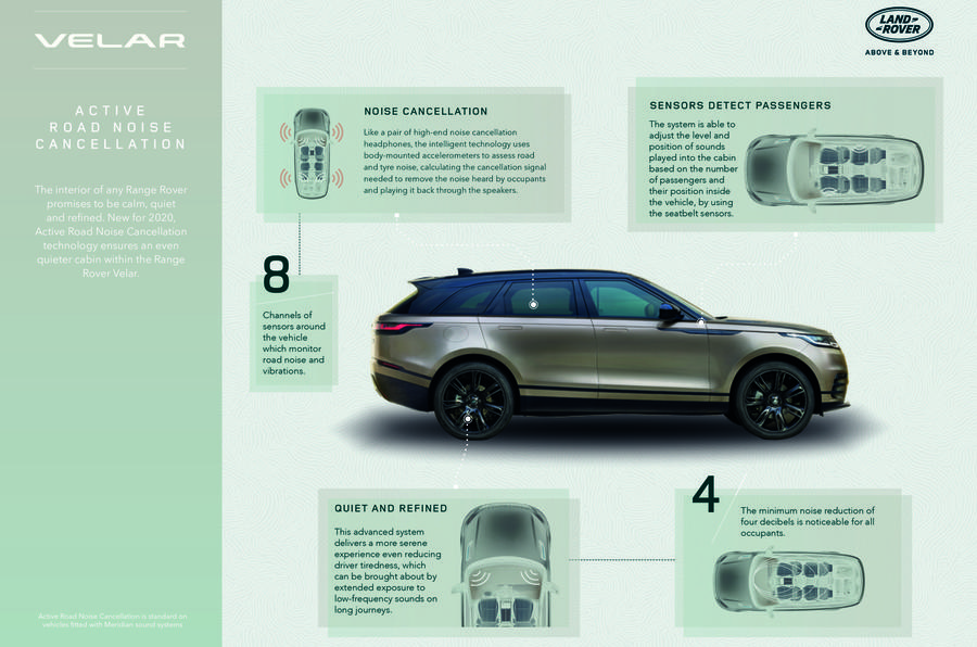 JLR noise cancelling infographic