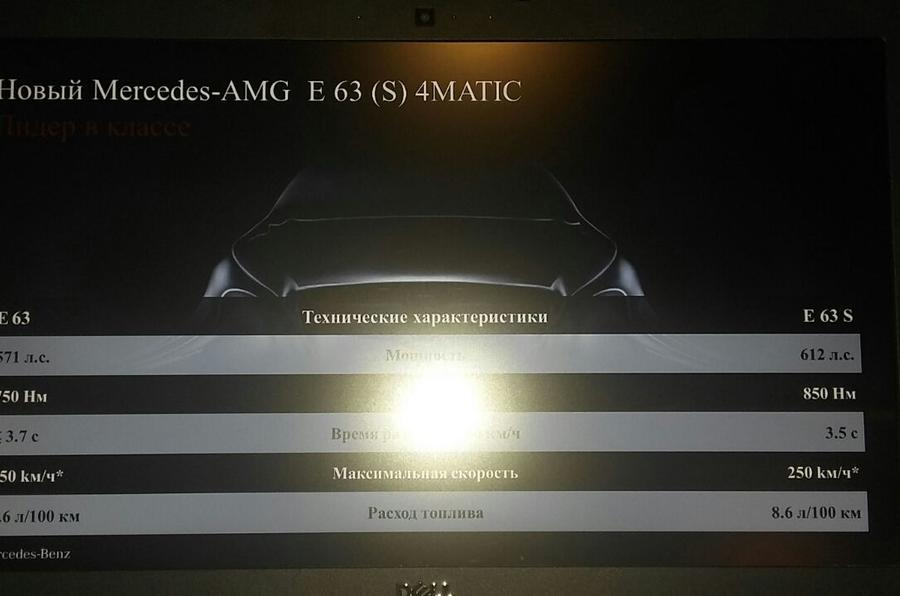 Leaked specifications E 63