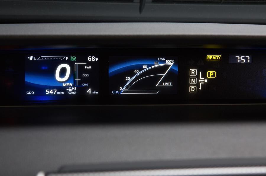 Toyota Mirai instrument cluster