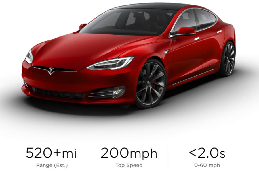Model S Plaid specification