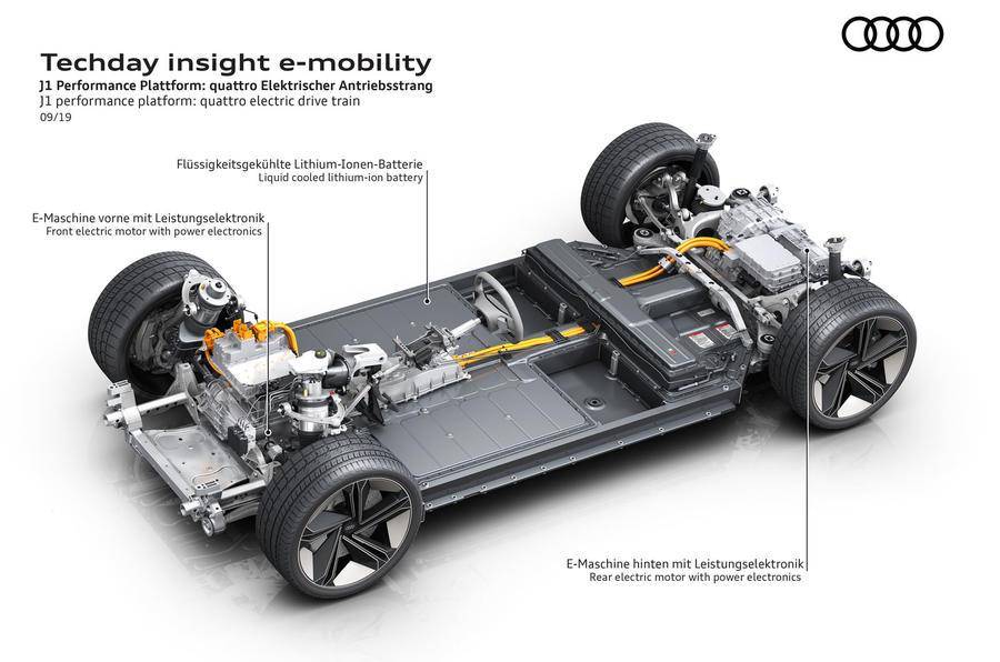 Audi PPE platform