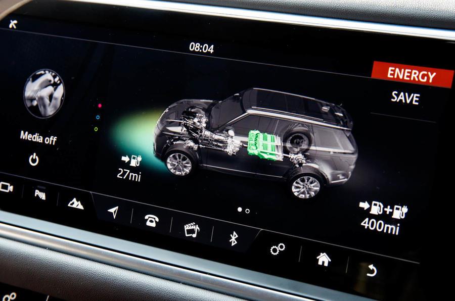 Range Rover Sport P400e 2018 Review Autocar