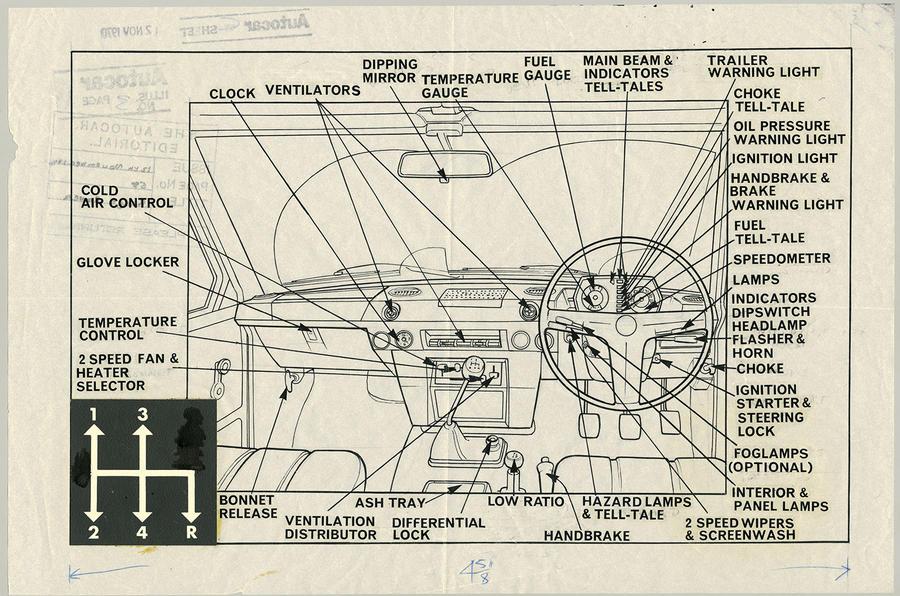 Großartig Range Rover Schaltplan Ideen - Der Schaltplan - greigo.com