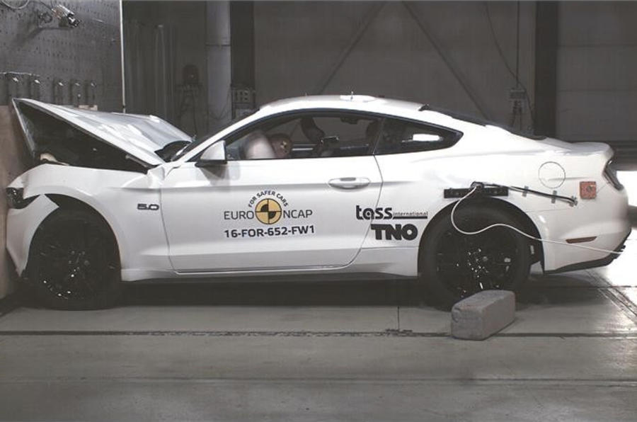 Ford Mustang scores two stars in Euro NCAP tests