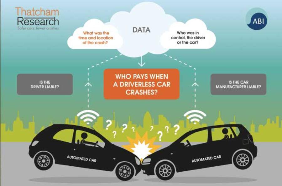 Thatcham driverless cars