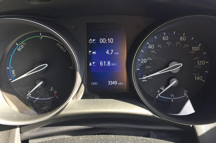 Toyota C-HR 2018 long-term review instrument cluster 2