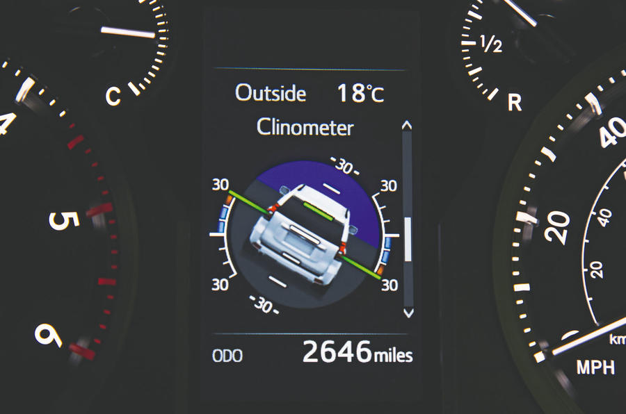Toyota Land Cruiser Utility 3dr 2018 long-term review - clinometer